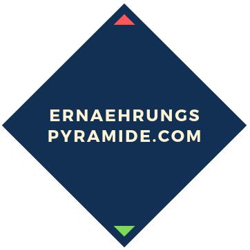 ernaehrungspyramide.com